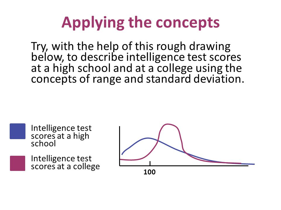 Applying the concepts Try, with the help of this rough drawing below, to describe intelligence test scores at a high school and at a college using the concepts of range and standard deviation.