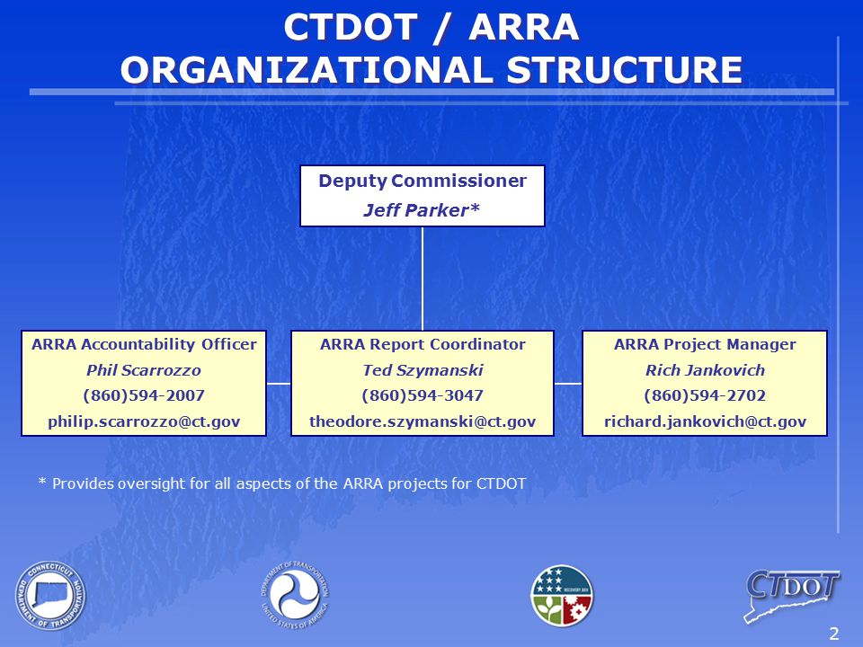 2 CTDOT / ARRA ORGANIZATIONAL STRUCTURE Deputy Commissioner Jeff Parker* ARRA Accountability Officer Phil Scarrozzo (860)594-2007 philip.scarrozzo@ct.