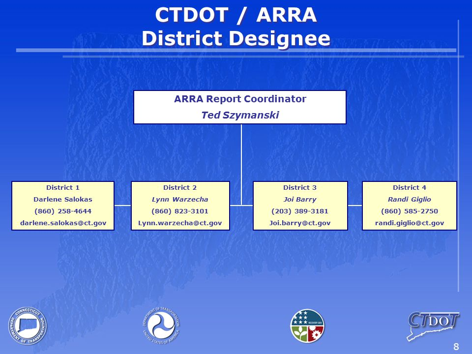 8 CTDOT / ARRA District Designee ARRA Report Coordinator Ted Szymanski District 1 Darlene Salokas (860) 258-4644 darlene.salokas@ct.gov District 2 Lyn