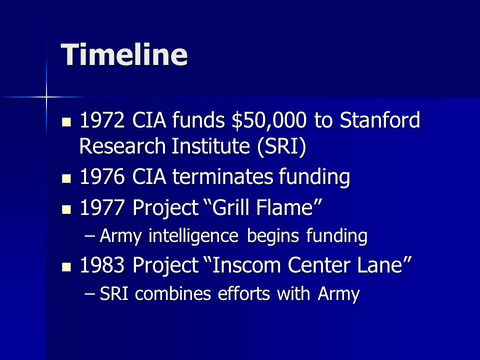 Timeline 1972 CIA funds $50,000 to Stanford Research Institute (SRI) 1972 CIA funds $50,000 to Stanford Research Institute (SRI) 1976 CIA terminates f