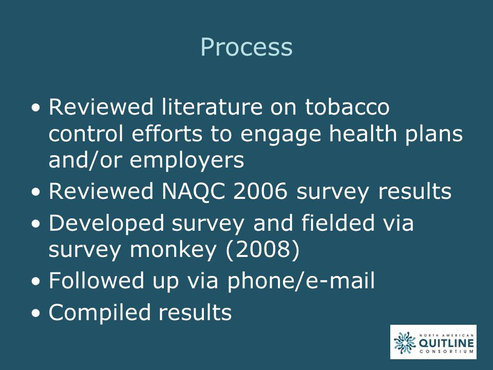 Process Reviewed literature on tobacco control efforts to engage health plans and/or employers Reviewed NAQC 2006 survey results Developed survey and fielded via survey monkey (2008) Followed up via phone/e-mail Compiled results