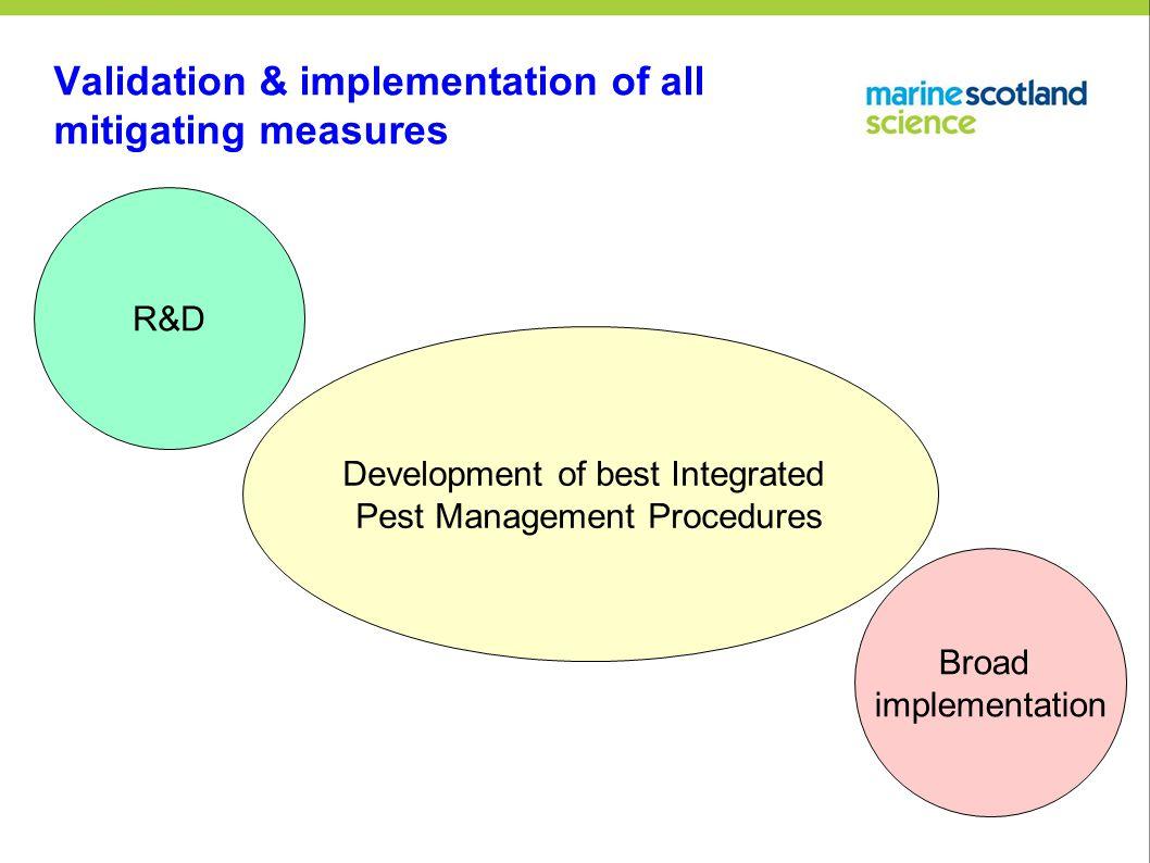 Validation & implementation of all mitigating measures R&D Development of best Integrated Pest Management Procedures Broad implementation