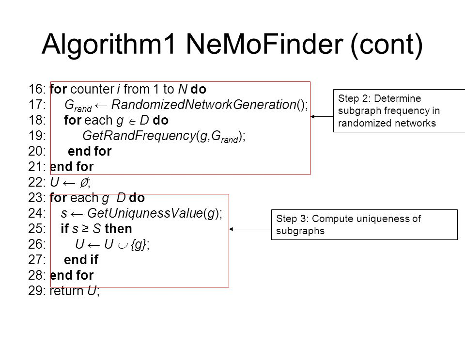 Algorithm1 NeMoFinder (cont) 16: for counter i from 1 to N do 17: G rand ← RandomizedNetworkGeneration(); 18: for each g  D do 19: GetRandFrequency(g,G rand ); 20: end for 21: end for 22: U ← ∅ ; 23: for each g D do 24: s ← GetUniqunessValue(g); 25: if s ≥ S then 26: U ← U  {g}; 27: end if 28: end for 29: return U; Step 2: Determine subgraph frequency in randomized networks Step 3: Compute uniqueness of subgraphs