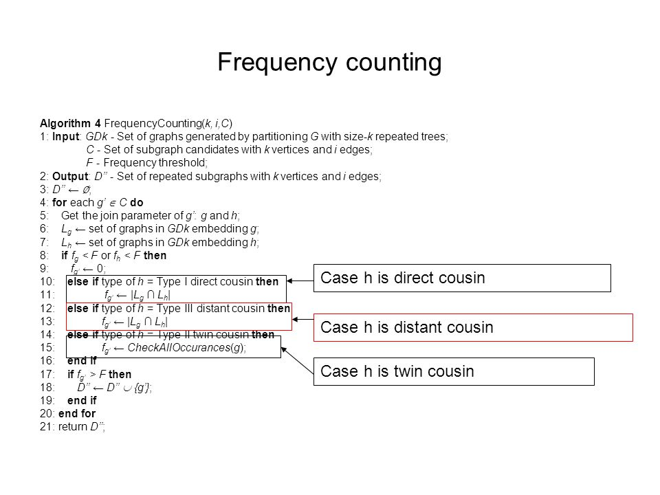 Frequency counting Algorithm 4 FrequencyCounting(k, i,C) 1: Input: GDk - Set of graphs generated by partitioning G with size-k repeated trees; C - Set of subgraph candidates with k vertices and i edges; F - Frequency threshold; 2: Output: D'' - Set of repeated subgraphs with k vertices and i edges; 3: D'' ← ∅ ; 4: for each g'  C do 5: Get the join parameter of g': g and h; 6: L g ← set of graphs in GDk embedding g; 7: L h ← set of graphs in GDk embedding h; 8: if f g < F or f h < F then 9: f g' ← 0; 10: else if type of h = Type I direct cousin then 11: f g' ← |L g ∩ L h | 12: else if type of h = Type III distant cousin then 13: f g' ← |L g ∩ L h | 14: else if type of h = Type II twin cousin then 15: f g' ← CheckAllOccurances(g); 16: end if 17: if f g' > F then 18: D'' ← D''  {g'}; 19: end if 20: end for 21: return D''; Case h is direct cousin Case h is distant cousin Case h is twin cousin