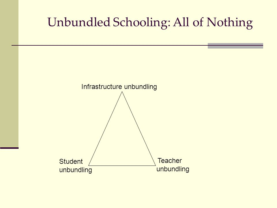 Unbundled Schooling: All of Nothing Infrastructure unbundling Student unbundling Teacher unbundling