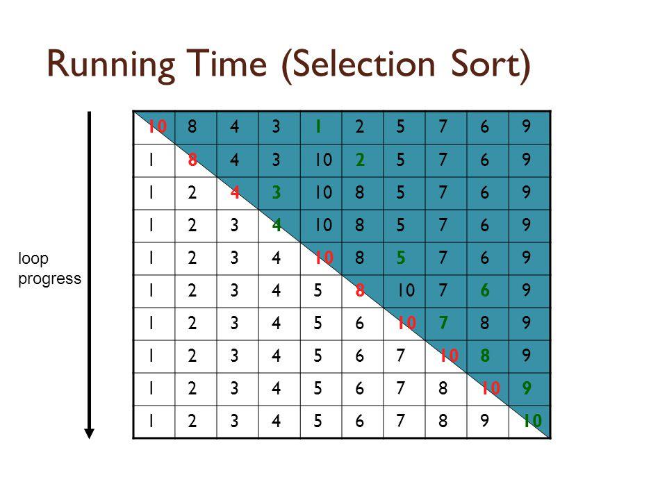 Algorithm for sorting (Quick Sort) 1.Choose a random pivot point 2.