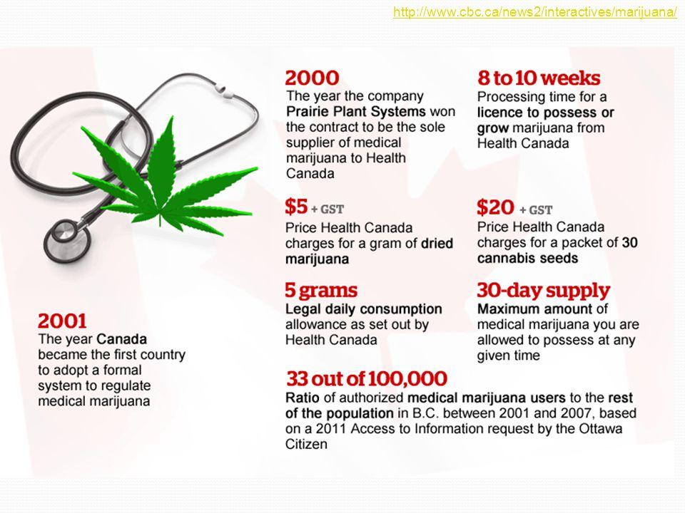 http://www.cbc.ca/news2/interactives/marijuana/