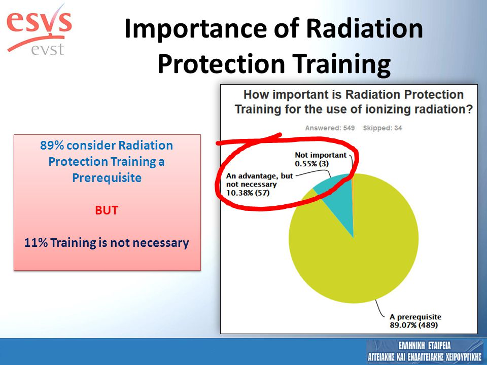 Importance of Radiation Protection Training 89% consider Radiation Protection Training a Prerequisite BUT 11% Training is not necessary 89% consider Radiation Protection Training a Prerequisite BUT 11% Training is not necessary