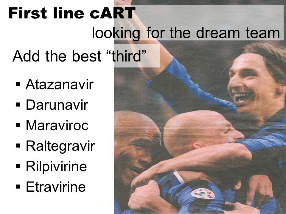 First line cART looking for the dream team  Atazanavir  Darunavir  Maraviroc  Raltegravir  Rilpivirine  Etravirine Add the best third