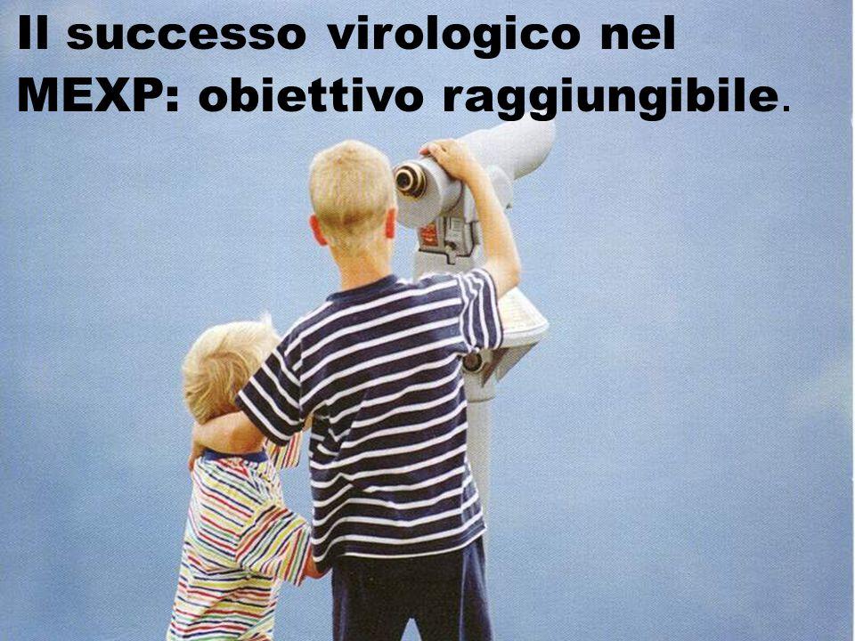 Il successo virologico nel MEXP: obiettivo raggiungibile.