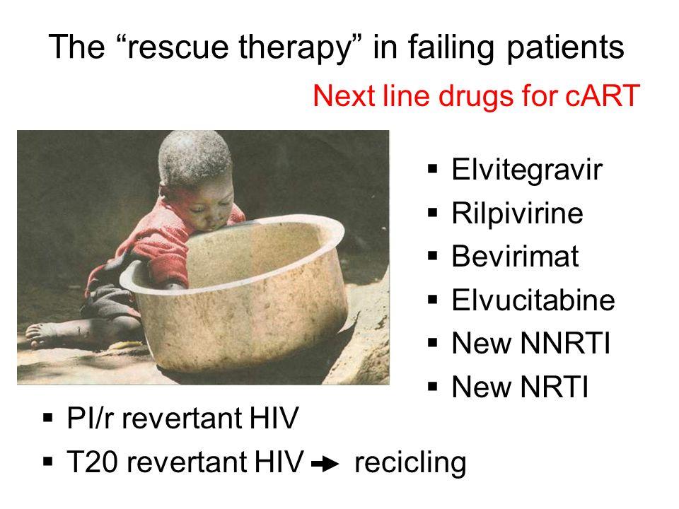 The rescue therapy in failing patients  Elvitegravir  Rilpivirine  Bevirimat  Elvucitabine  New NNRTI  New NRTI Next line drugs for cART  PI/r revertant HIV  T20 revertant HIV recicling