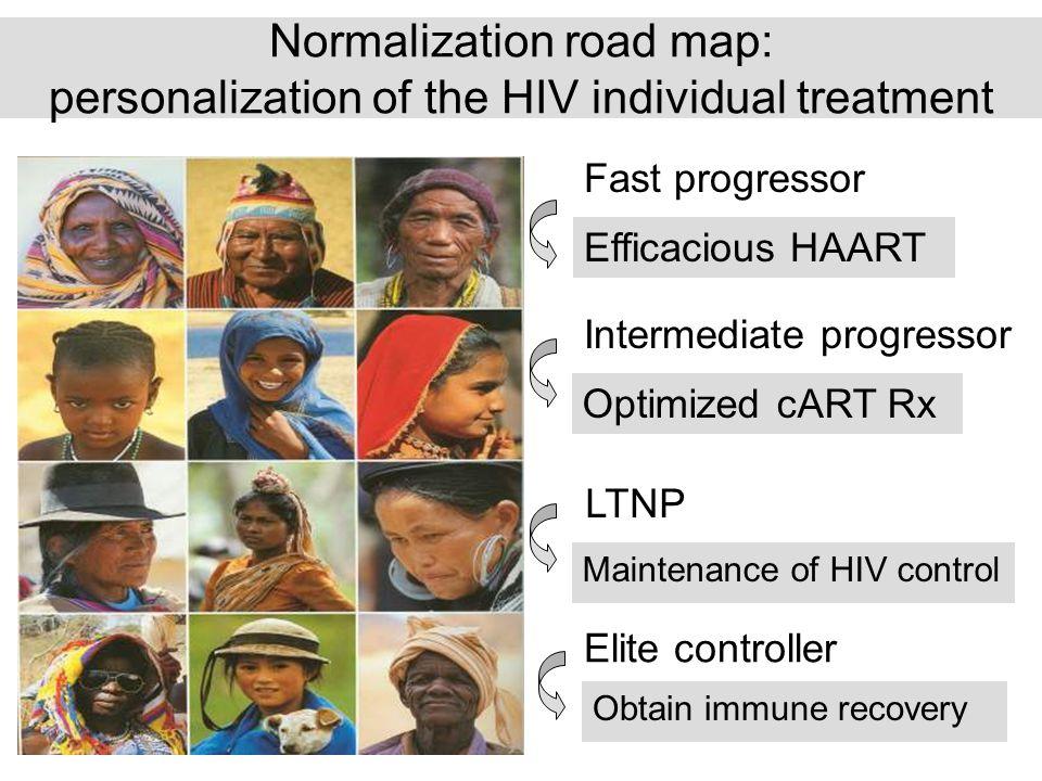 Normalization road map: personalization of the HIV individual treatment Fast progressor Intermediate progressor LTNP Elite controller Efficacious HAART Optimized cART Rx Maintenance of HIV control Obtain immune recovery