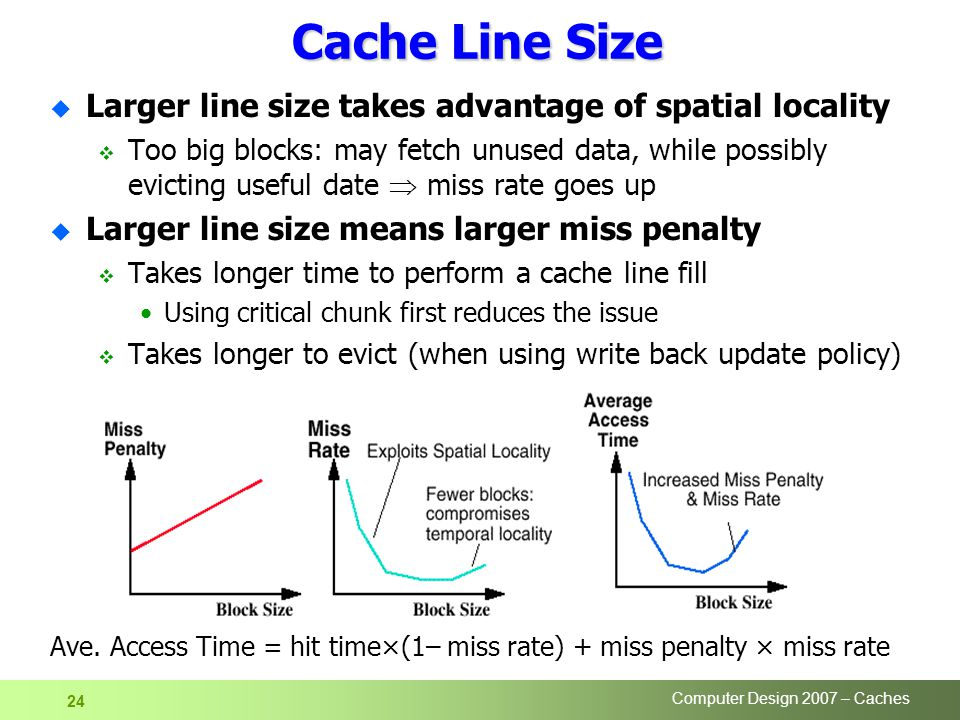 Computer Design 2007 – Caches 24 Cache Line Size u Larger line size takes advantage of spatial locality  Too big blocks: may fetch unused data, while possibly evicting useful date  miss rate goes up u Larger line size means larger miss penalty  Takes longer time to perform a cache line fill Using critical chunk first reduces the issue  Takes longer to evict (when using write back update policy) Ave.