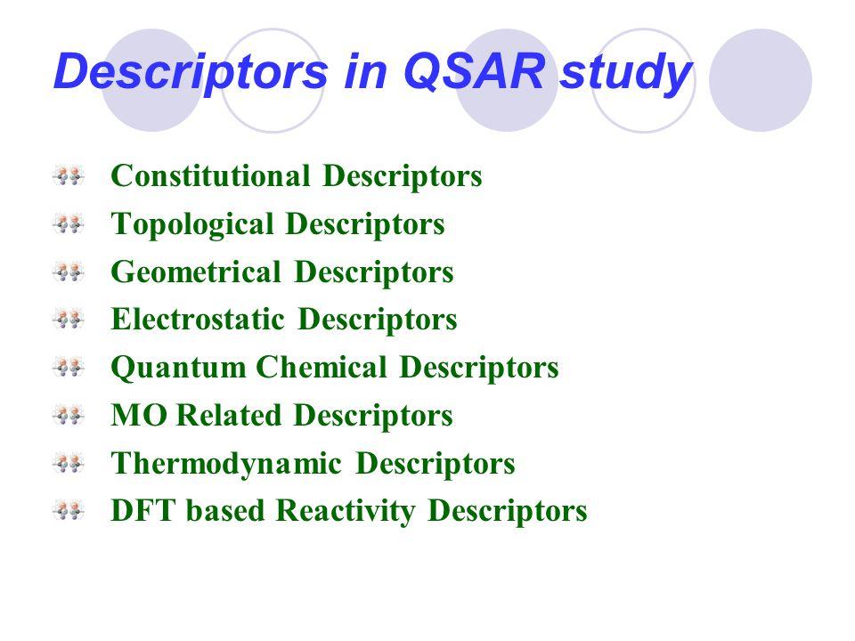 Descriptors in QSAR study Constitutional Descriptors Topological Descriptors Geometrical Descriptors Electrostatic Descriptors Quantum Chemical Descri