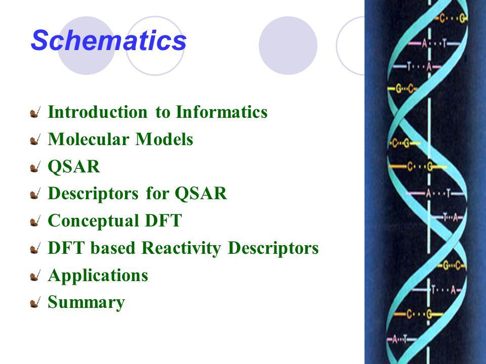 Schematics Introduction to Informatics Molecular Models QSAR Descriptors for QSAR Conceptual DFT DFT based Reactivity Descriptors Applications Summary