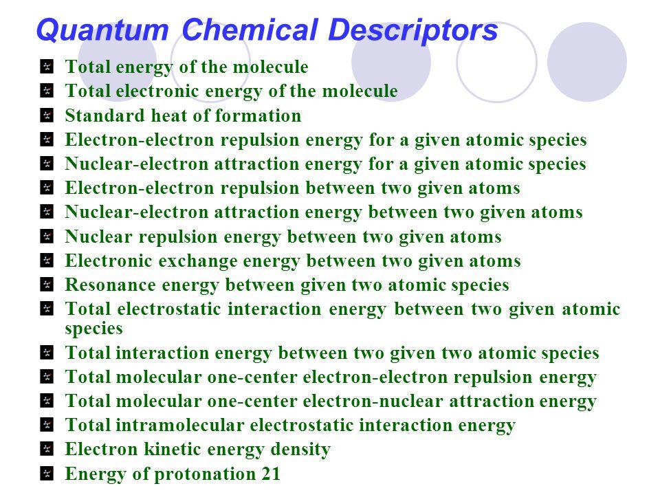 Quantum Chemical Descriptors Total energy of the molecule Total electronic energy of the molecule Standard heat of formation Electron-electron repulsi