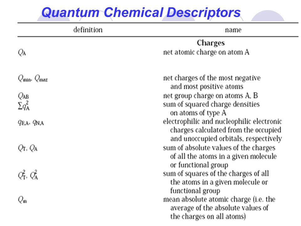 Quantum Chemical Descriptors