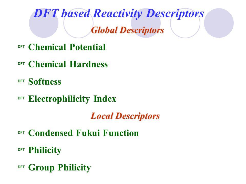 DFT based Reactivity Descriptors Global Descriptors Chemical Potential Chemical Hardness Softness Electrophilicity Index Local Descriptors Condensed F