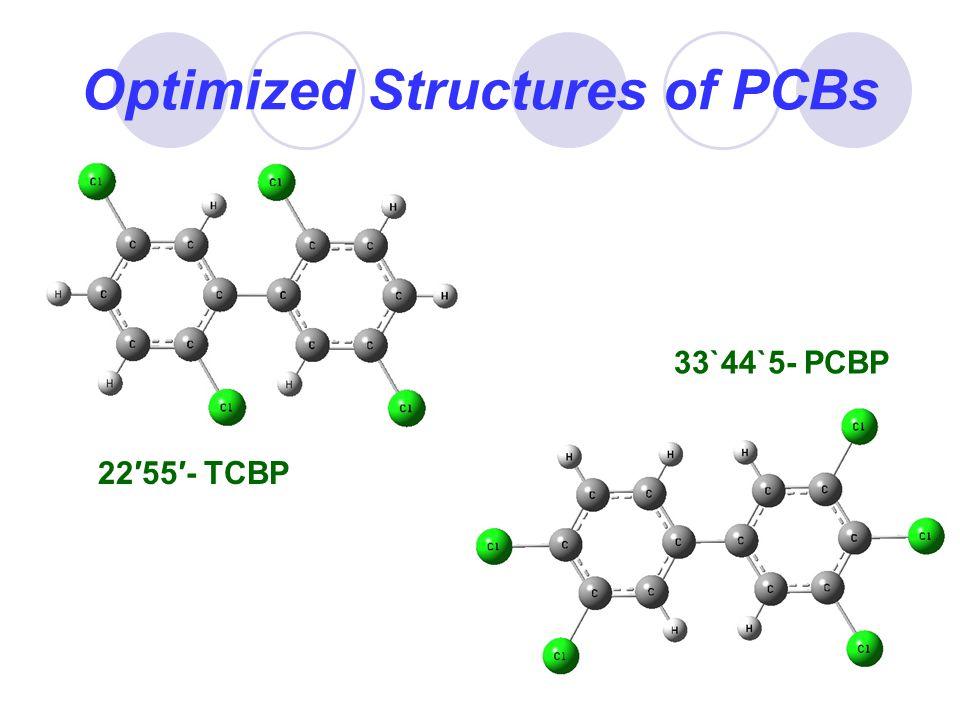 Optimized Structures of PCBs 22′55′- TCBP 33`44`5- PCBP