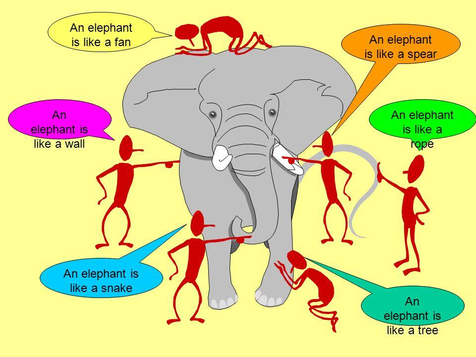 An elephant is like a fan An elephant is like a wall An elephant is like a spear An elephant is like a tree An elephant is like a snake An elephant is like a rope
