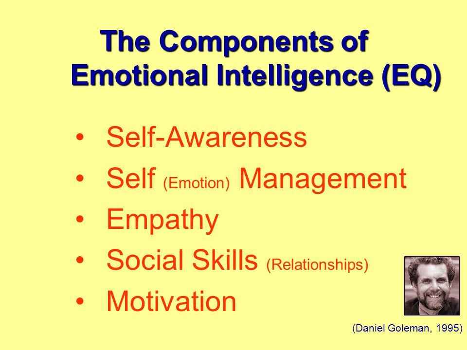 The Components of Emotional Intelligence (EQ) Self-Awareness Self (Emotion) Management Empathy Social Skills (Relationships) Motivation (Daniel Goleman, 1995)