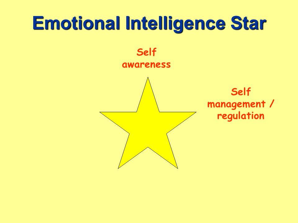 Emotional Intelligence Star Self management / regulation Self awareness