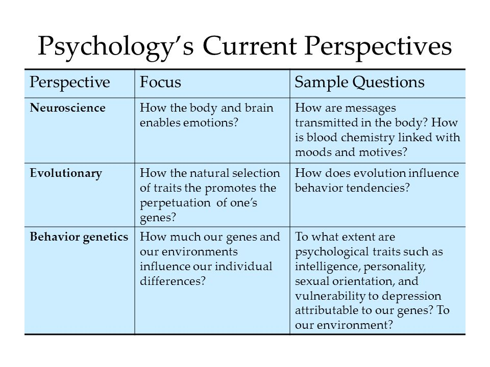 Psychology's Current Perspectives PerspectiveFocusSample Questions NeuroscienceHow the body and brain enables emotions.