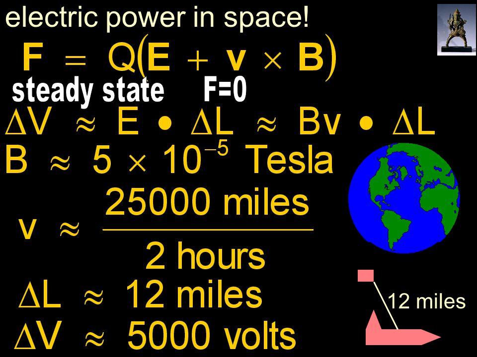 MHD w plasma drift w F = Q (E + v x B) = 0 w 0 = E  x + v B  x w  V  v B  x C 60 + - B B