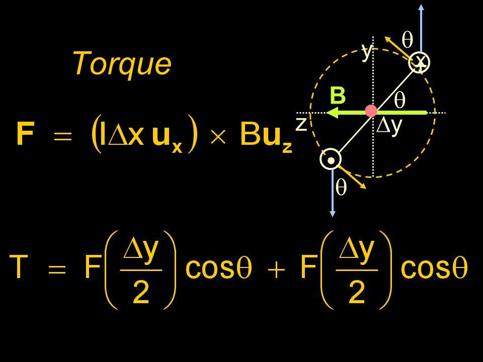  (forces) z x y I yy B xx