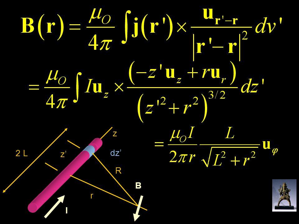 Results – particle simulation Proton orbit - Results banana orbits
