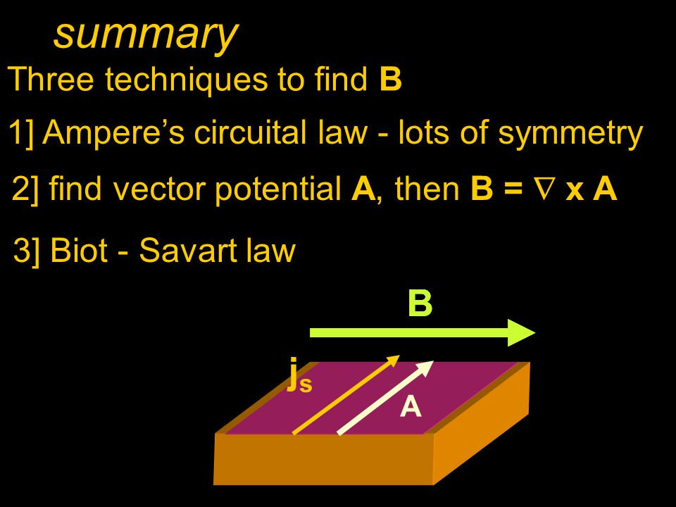 summary jsjs Three techniques to find B 1] Ampere's circuital law - lots of symmetry 2] find vector potential A, then B =  x A 3] Biot - Savart law B A BB