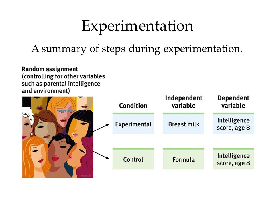 Experimentation A summary of steps during experimentation.