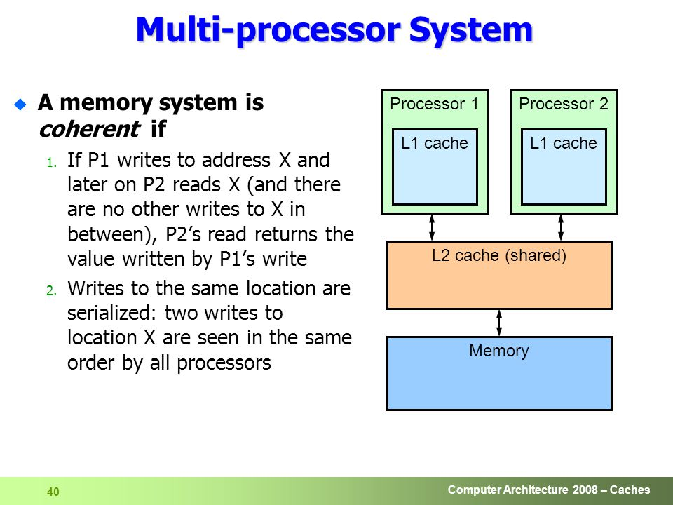Computer Architecture 2008 – Caches 40 Multi-processor System u A memory system is coherent if 1.