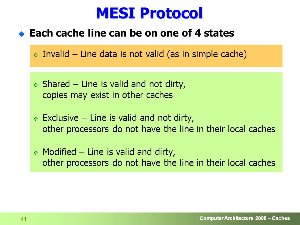 Computer Architecture 2008 – Caches 41 MESI Protocol u Each cache line can be on one of 4 states  Invalid – Line data is not valid (as in simple cache)  Shared – Line is valid and not dirty, copies may exist in other caches  Exclusive – Line is valid and not dirty, other processors do not have the line in their local caches  Modified – Line is valid and dirty, other processors do not have the line in their local caches