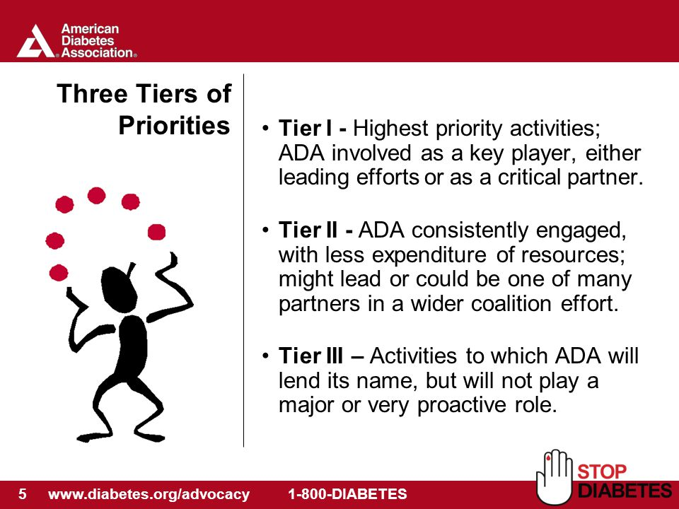 5 www.diabetes.org/advocacy 1-800-DIABETES Three Tiers of Priorities Tier I - Highest priority activities; ADA involved as a key player, either leading efforts or as a critical partner.