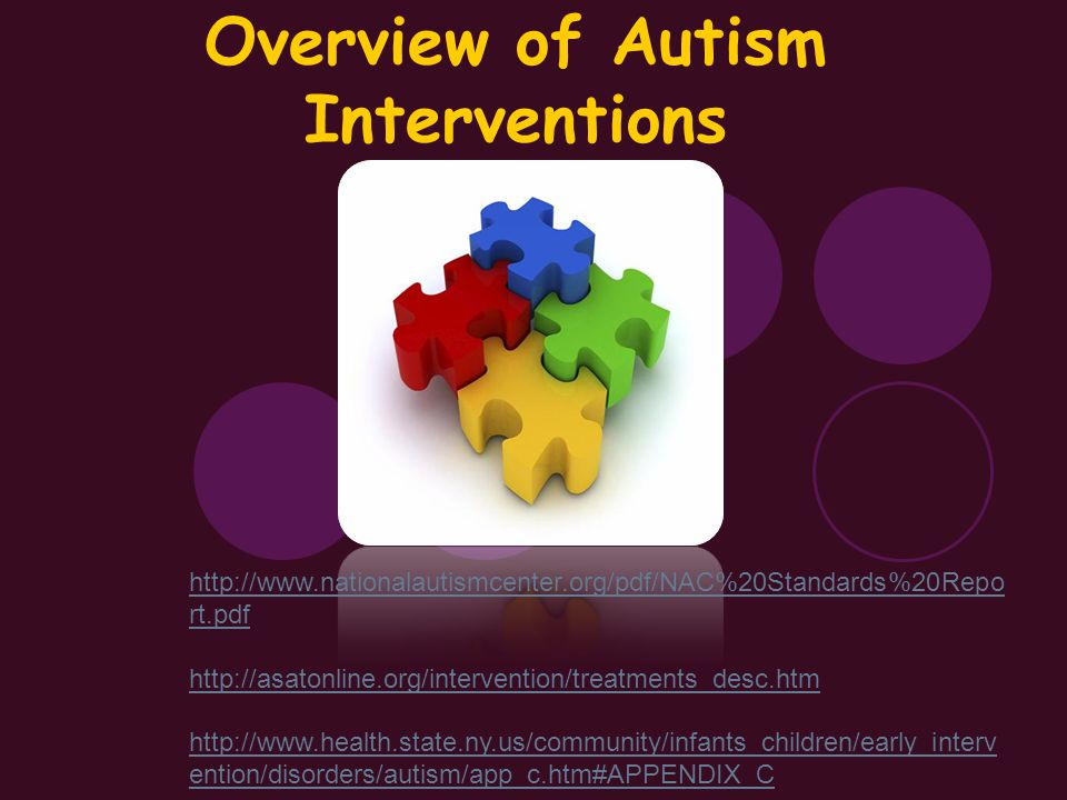 Bio-Medical Interventions