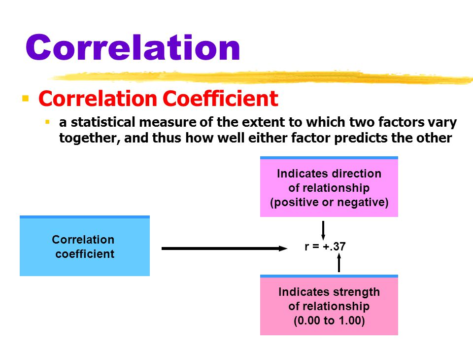 1-3 1-3 30-39 Correlational Method & Experimental Method : Scatterplots, Correlation Coefficients (r-value), Correlation v.