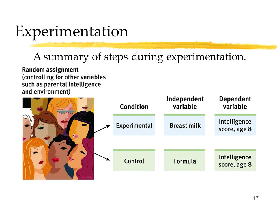 46 Assigning participants to experimental (Breast- fed) and control (formula-fed) conditions by random assignment minimizes pre-existing differences b
