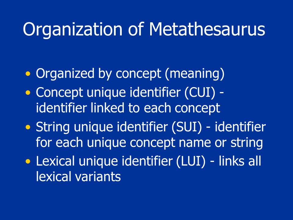 Organization of Metathesaurus Organized by concept (meaning) Concept unique identifier (CUI) - identifier linked to each concept String unique identif
