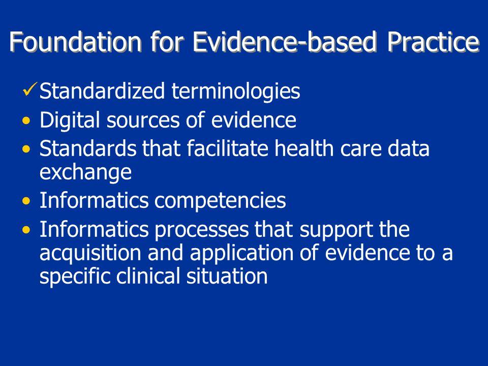 International Classification of Nursing Practice (ICNP) Product of the International Council of Nurses Phenomena Nursing actions Nursing-sensitive patient outcomes