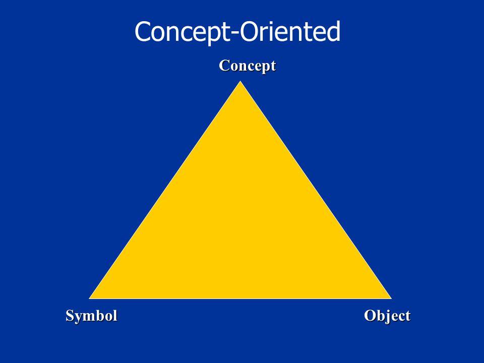 Concept-OrientedSymbolObject Concept
