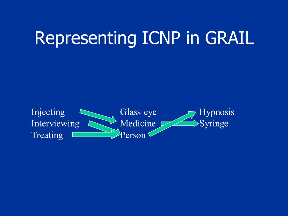 Injecting Interviewing Treating Glass eye Medicine Person Hypnosis Syringe Representing ICNP in GRAIL