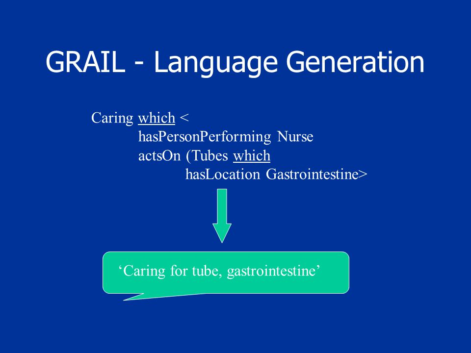 GRAIL - Language Generation Caring which < hasPersonPerforming Nurse actsOn (Tubes which hasLocation Gastrointestine> 'Caring for tube, gastrointestin