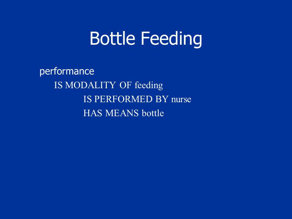 Bottle Feeding performance IS MODALITY OF feeding IS PERFORMED BY nurse HAS MEANS bottle