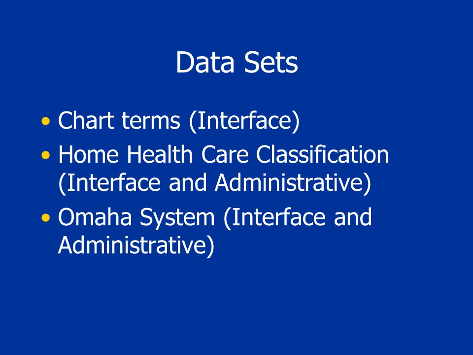 Data Sets Chart terms (Interface) Home Health Care Classification (Interface and Administrative) Omaha System (Interface and Administrative)