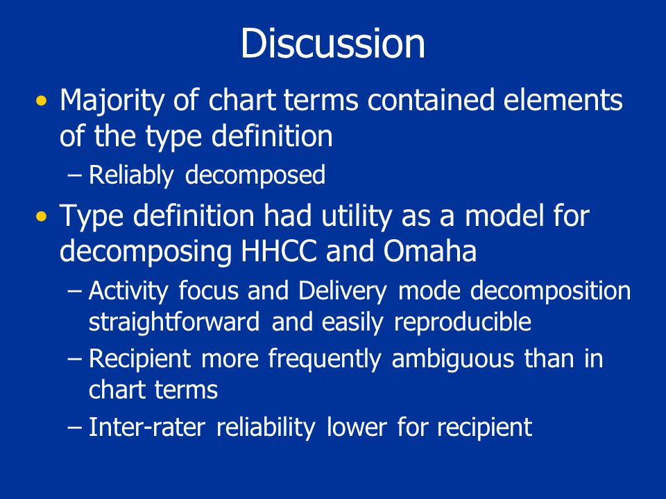 Discussion Majority of chart terms contained elements of the type definition –Reliably decomposed Type definition had utility as a model for decomposing HHCC and Omaha –Activity focus and Delivery mode decomposition straightforward and easily reproducible –Recipient more frequently ambiguous than in chart terms –Inter-rater reliability lower for recipient