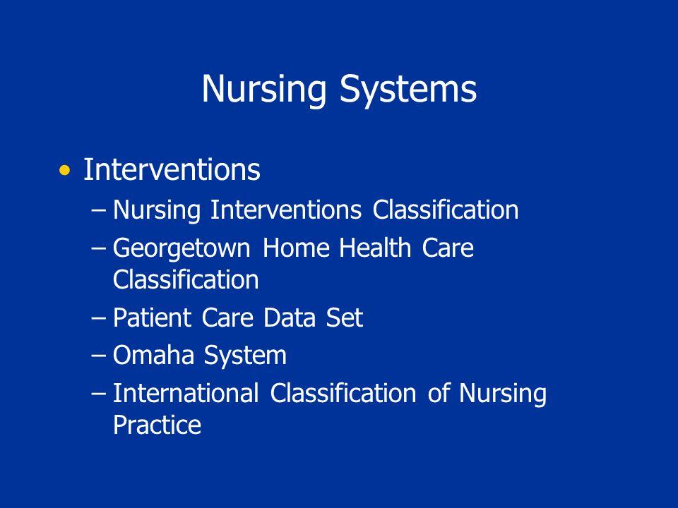 Nursing Systems Outcomes –Nursing Outcomes Classification –Georgetown Home Health Care Classification –Omaha System –International Classification of Nursing Practice Goals –Patient Care Data Set