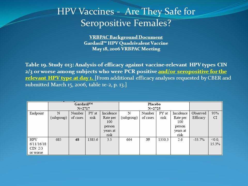 VRBPAC Background Document Gardasil™ HPV Quadrivalent Vaccine May 18, 2006 VRBPAC Meeting Table 19.