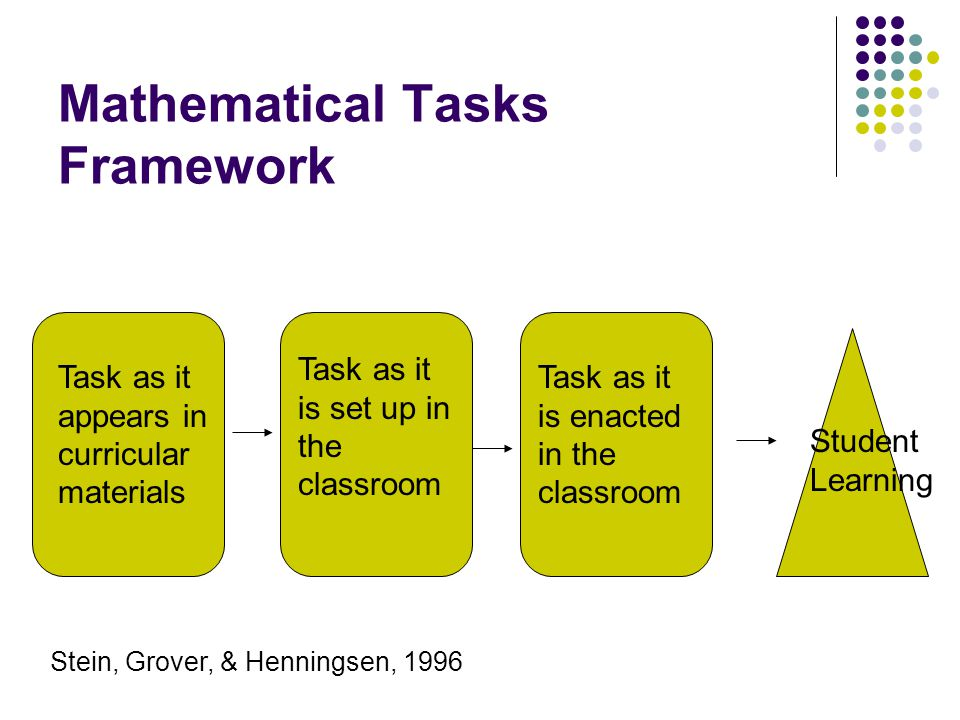 Mathematical Tasks Framework Task as it appears in curricular materials Task as it is set up in the classroom Task as it is enacted in the classroom S