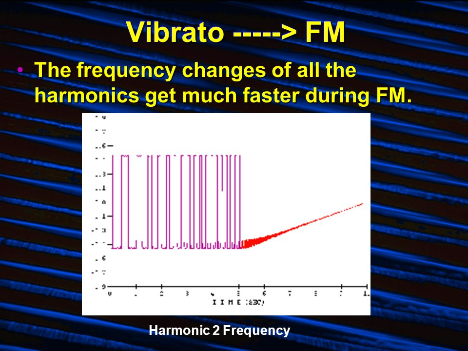 Vibrato -----> FM The frequency changes of all the harmonics get much faster during FM.The frequency changes of all the harmonics get much faster during FM.